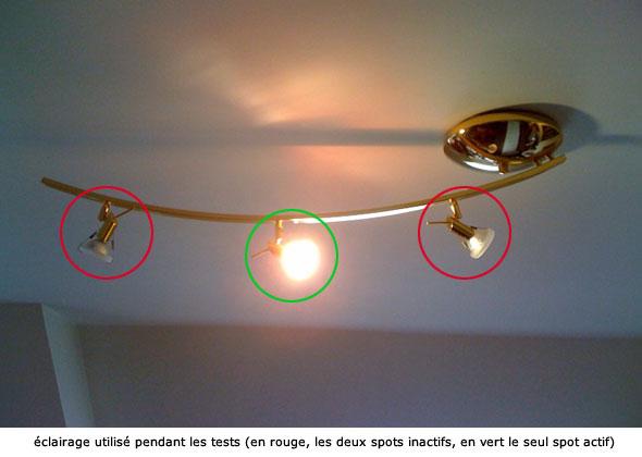 position-eclairage-shots