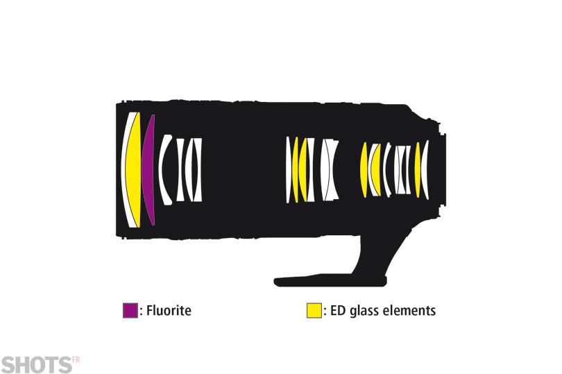 nikkor 70-200mm lentille fluorine