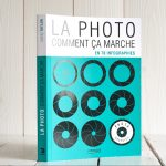 La photo expliquée en 70 infographies, un concept simple et malin