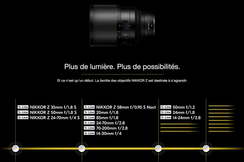 Nikon Z feuille de route optiques monture S