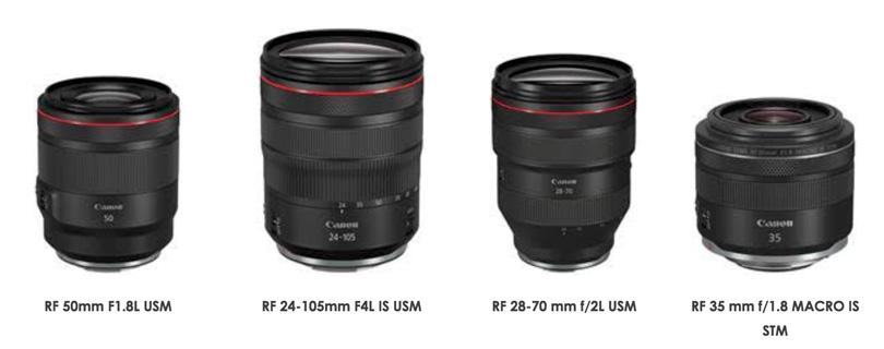 gamme nouvelles optiques EOS R monture RF