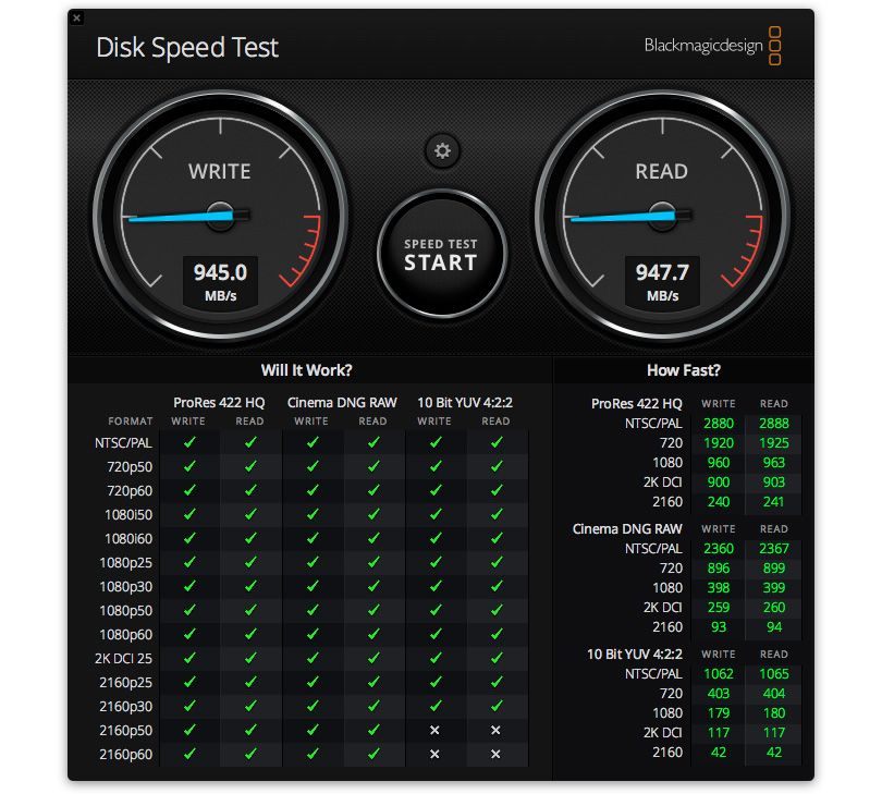 SSD NVMe Samsung 970 Evo Plus speed test