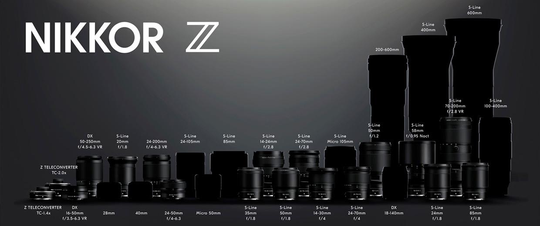 roadmap optiques nikkor pour nikon Z